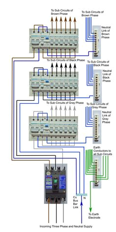 distribution board a three phase db wiring with new colour code motor trifasico domestic wiring electrical circuit