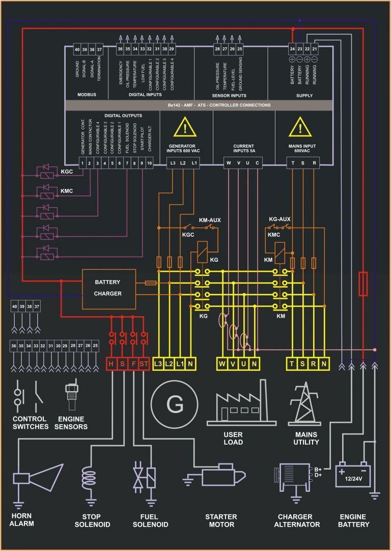 electrical panel board wiring diagram pdf fresh 41 awesome circuit auto panels main failure pin amf panel circuit diagram on pinterest