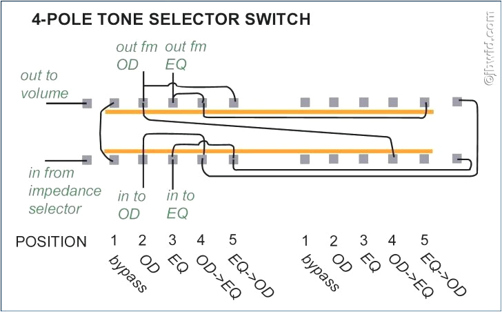 double pole switch wiring diagram best of two way electrical switch wiring diagram beautiful wiring diagram