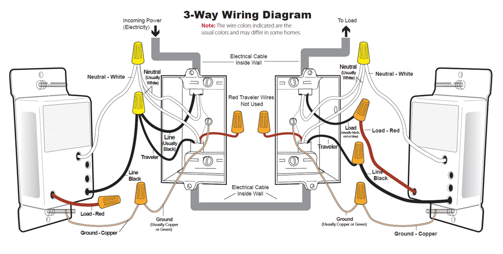 wiring diagram for 3 way dimmer switch with 5 wiring diagram img dimmer 3 way wiring