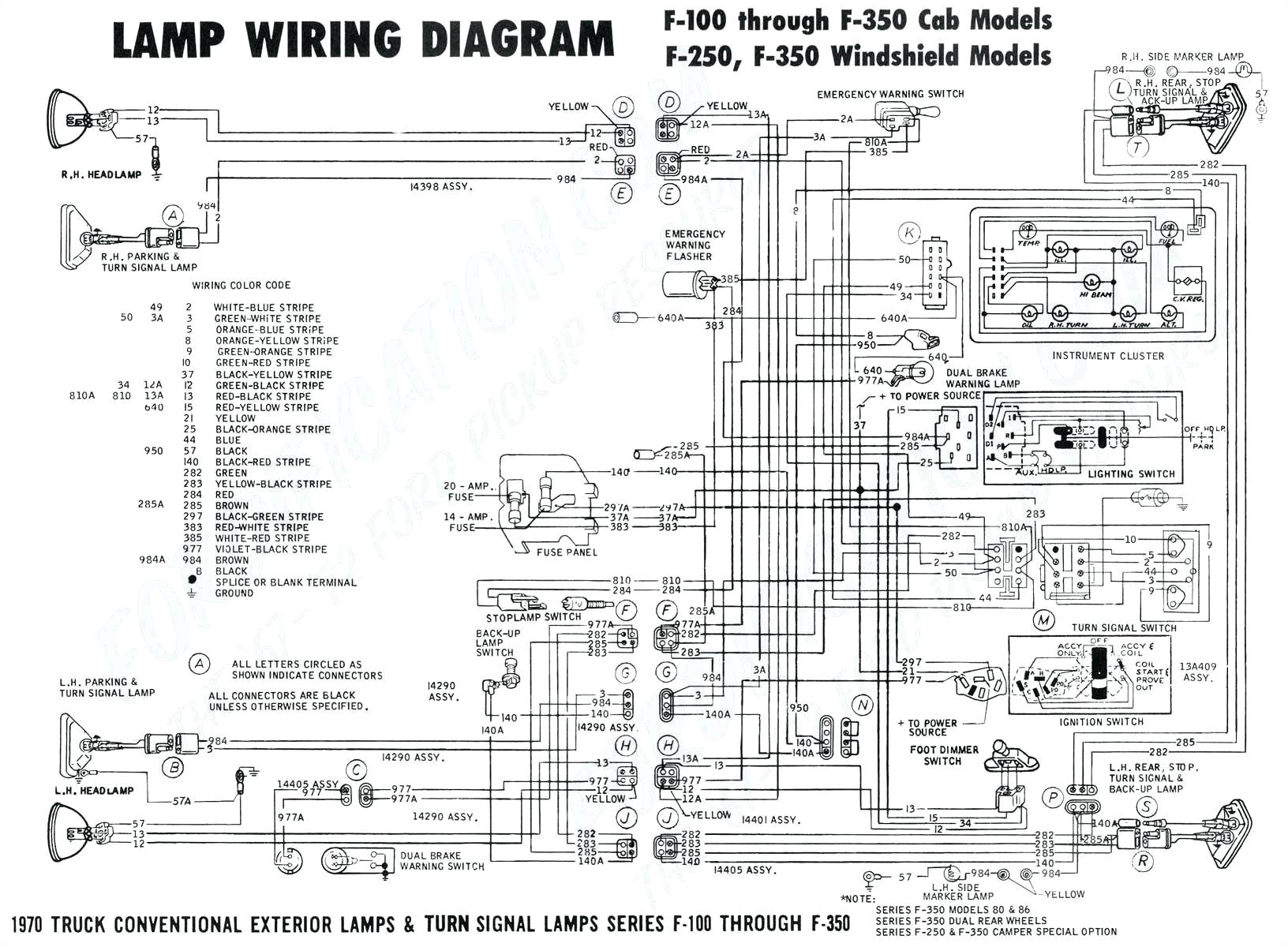 automotive wiring diagram