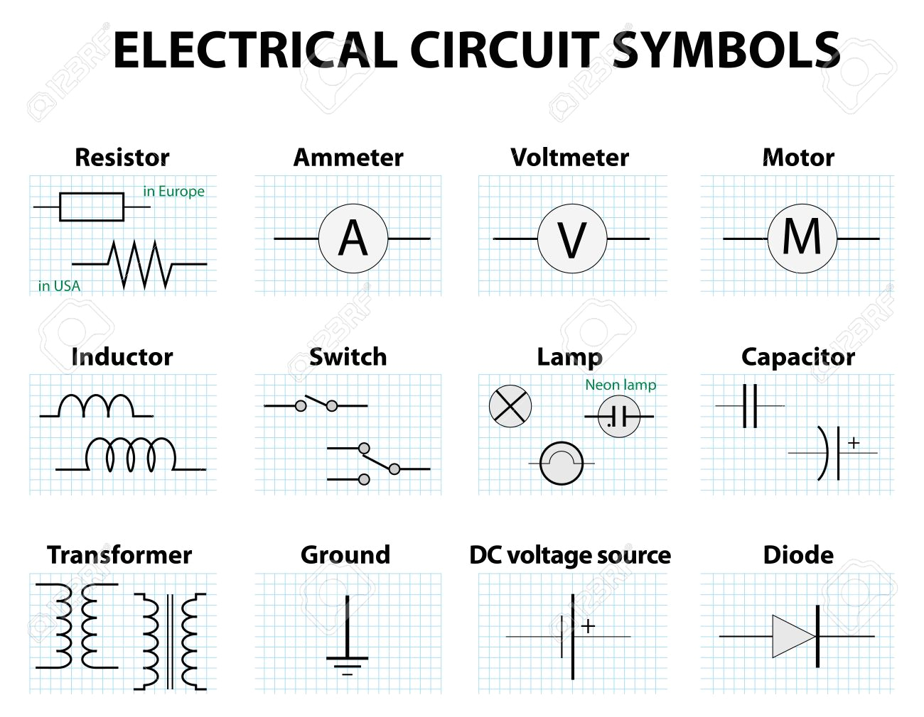 circuit schematic diagrams electronic schematics symbols circuits electrical schematic symbols circuit symbols schematics