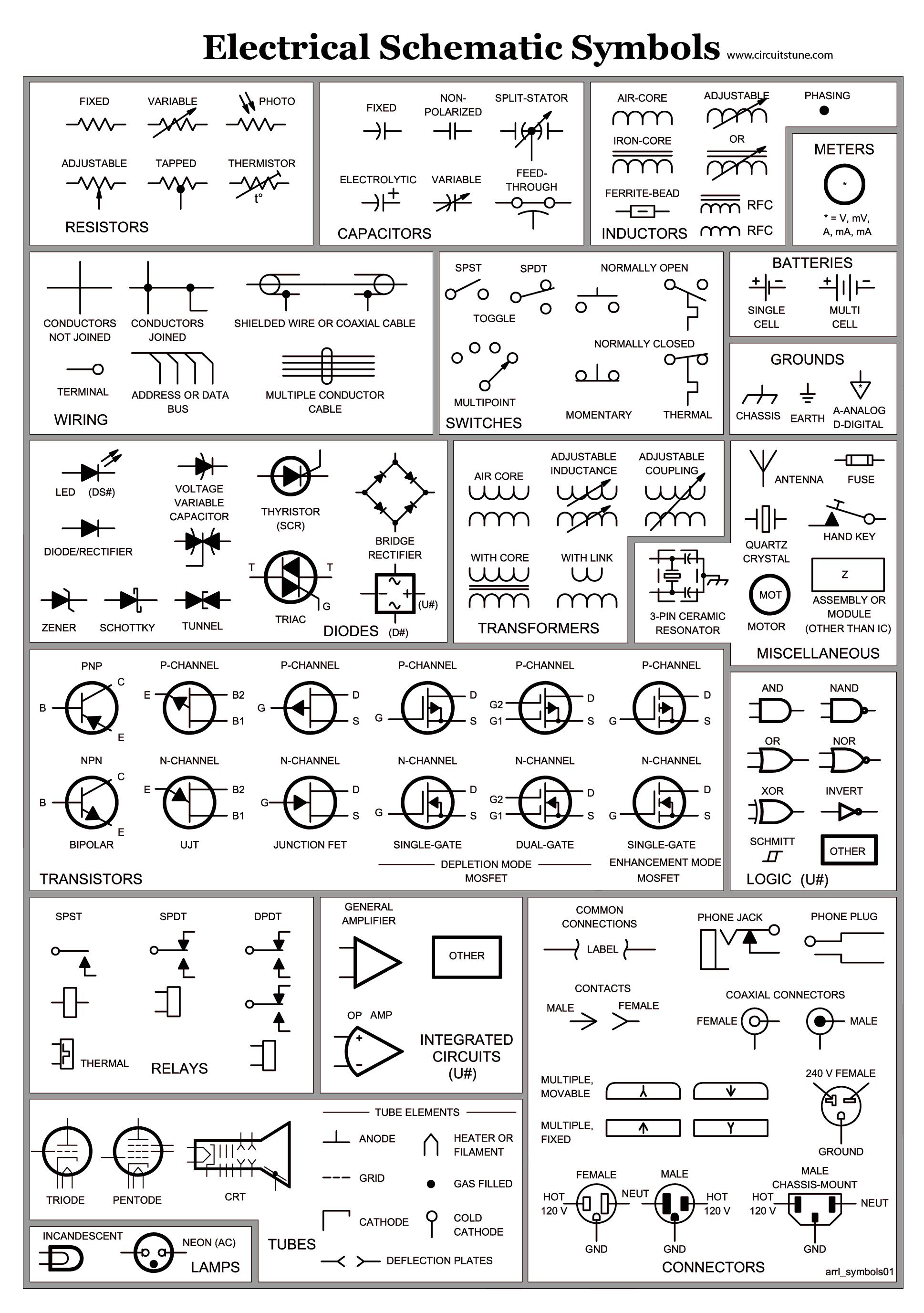 electrical schematic symbols skinsquiggles electrical symbols symbols and functions pdf schematic symbols used in arrl circuit