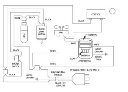 electrolux wiring schematic wiring diagram pageelectrolux refrigerator wiring schematic wiring diagram post electrolux wiring schematic
