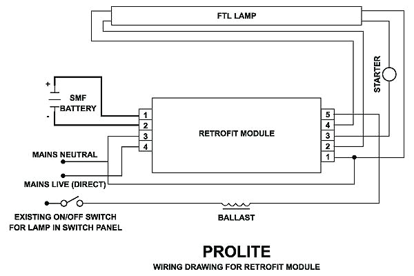 exit sign wiring diagram schema diagram database emergency exit light wiring diagram wiring diagram view exit