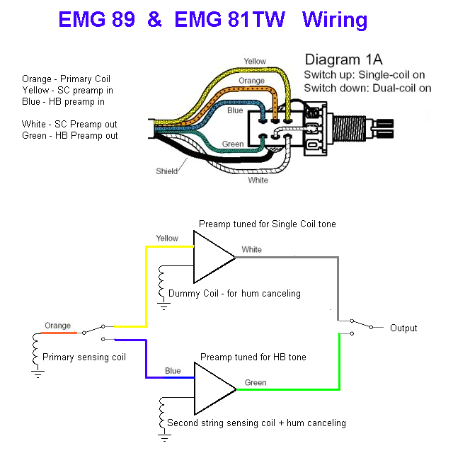 the emg 81tw is thicker than other emg s so make sure your pickup routing is deep enough before buying one