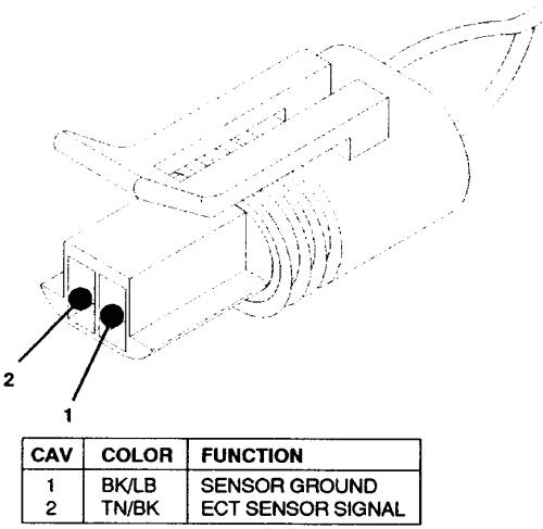 2 engine coolant temperature ect sensor connector terminal coding