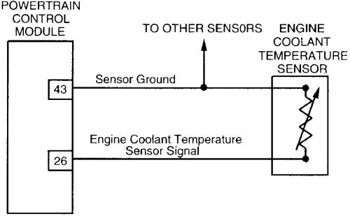 fig fig 1 engine coolant temperature ect sensor wiring schematic