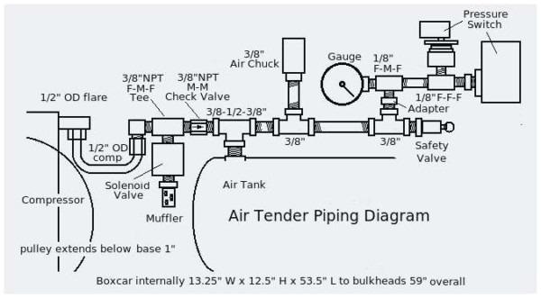 Epicenter E12 908d Wiring Diagram Trimble Wiring Diagrams Schema Wiring Diagram