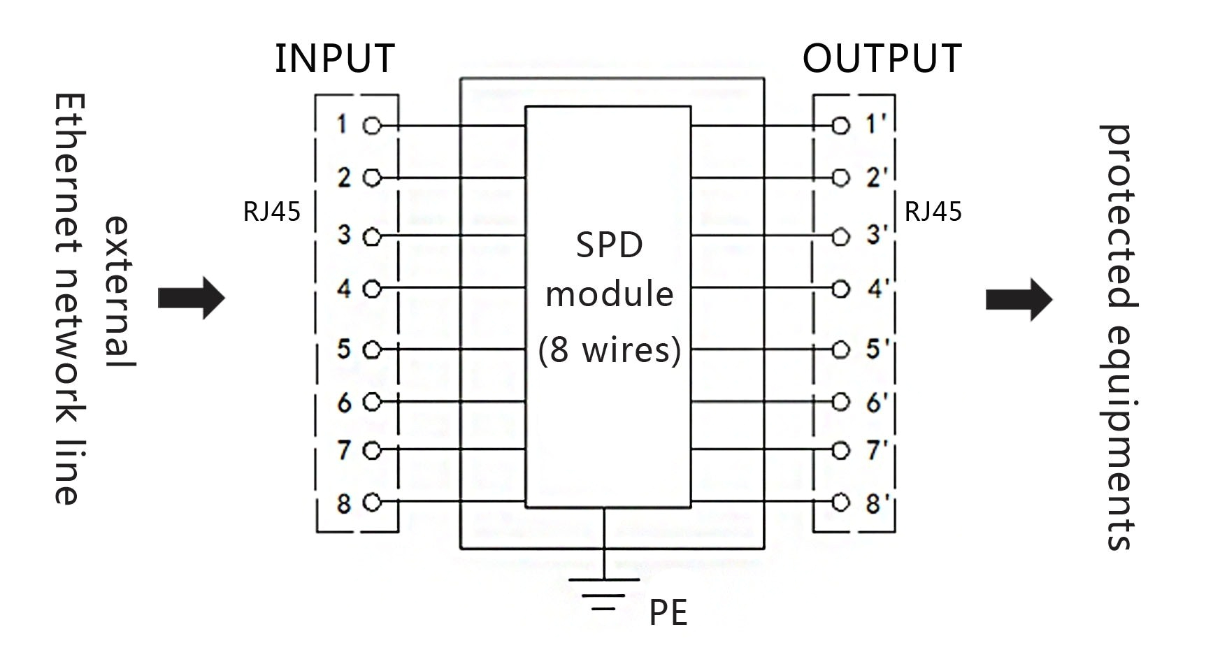 ethernet cable wiring diagram cat5e
