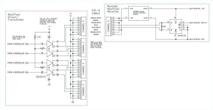 Ethernet Cat5e Cable Wiring Diagram Cat 5e Wiring Diagram Pdf Beautiful Cat5e Wiring Diagram for Cat5