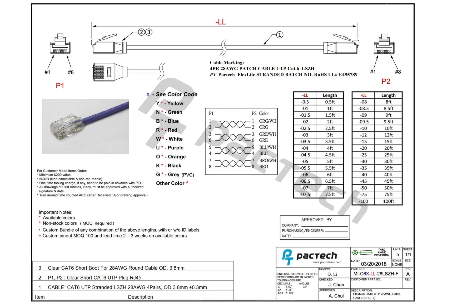 Ethernet Wall socket Wiring Diagram Cat 6 Plug Wiring Diagram Wiring Diagram Database