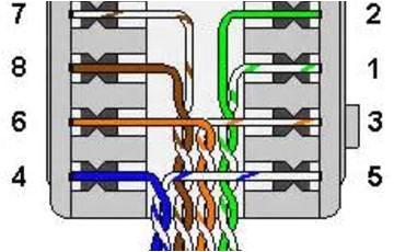 cat 5 jack wiring wiring diagram centre cat5 jack wiring wiring diagrams postscat5 jack wiring diagram