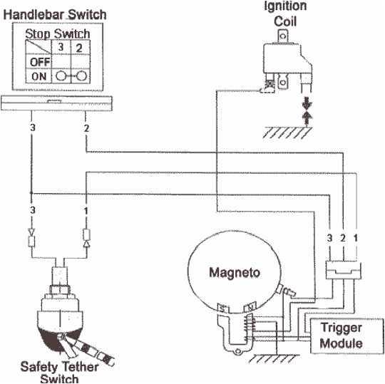 eton viper 40 wiring diagram wiring diagram het eton viper jr 40cc ignition wiring diagram
