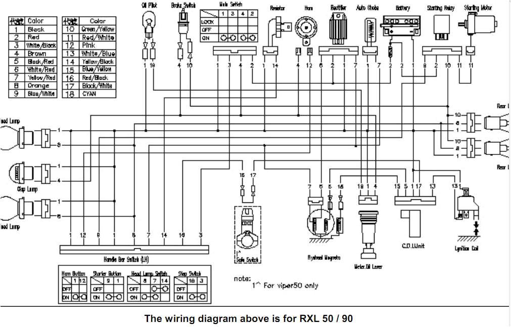 viper mini 50 wiring diagram wiring diagram basic eton 50 wiring diagram wiring diagram insidereton 50cc