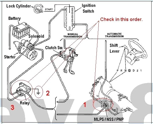 evinrude ignition switch wiring diagram new evinrude etec wiring 1987 evinrude ignition switch wiring diagram