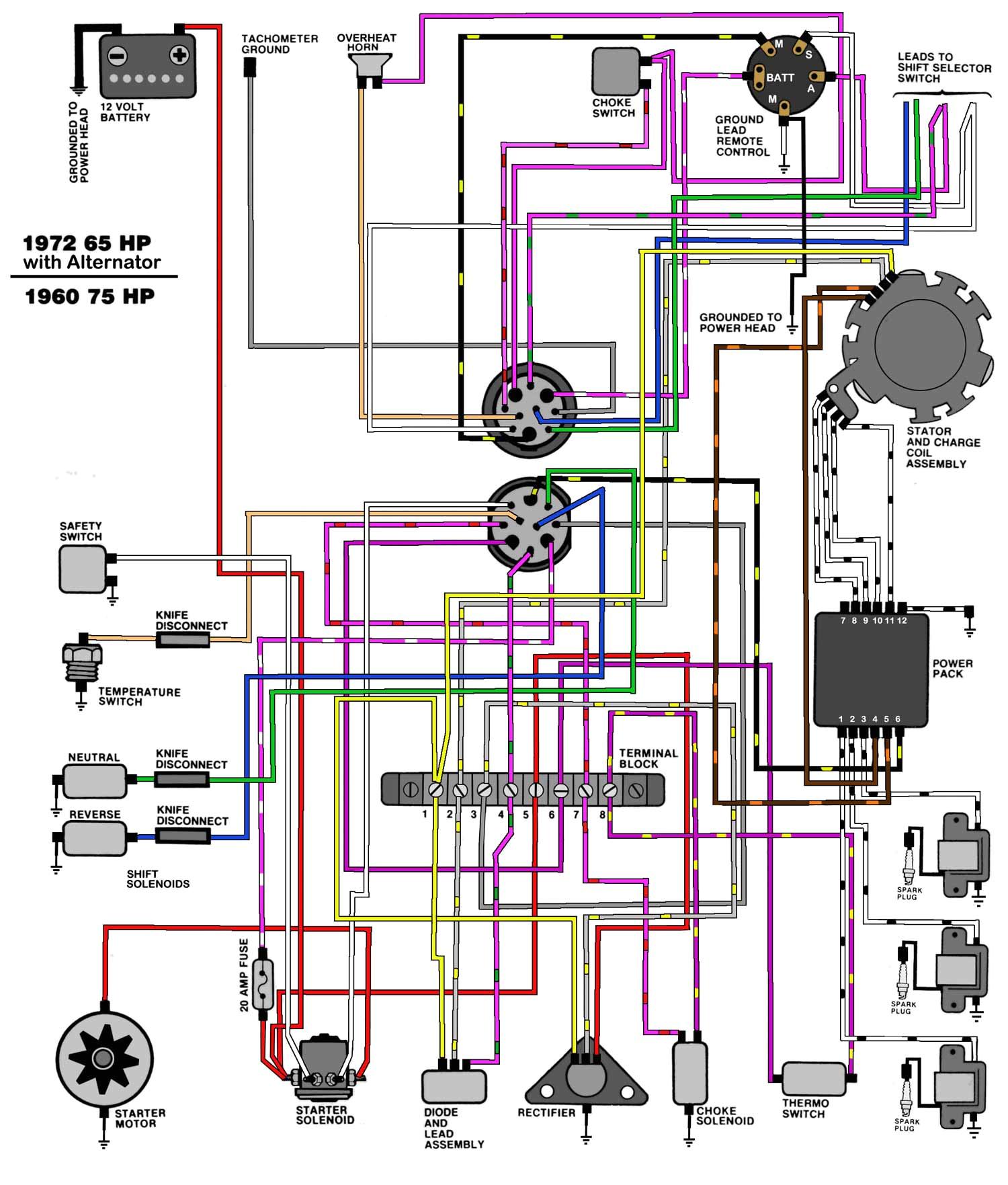 evinrude johnson outboard wiring diagrams mastertech marine omc control wiring diagrams omc control wiring diagrams