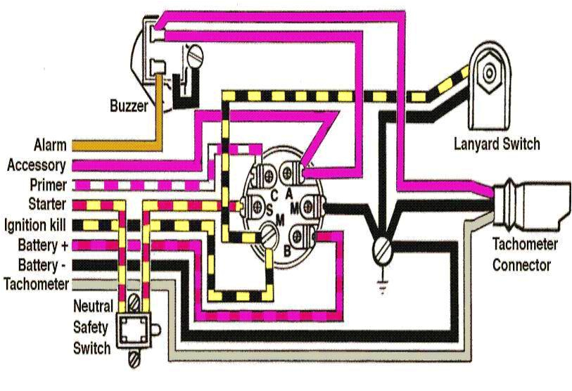 evinrude omc ignition switch wiring diagram wiring diagrams konsult