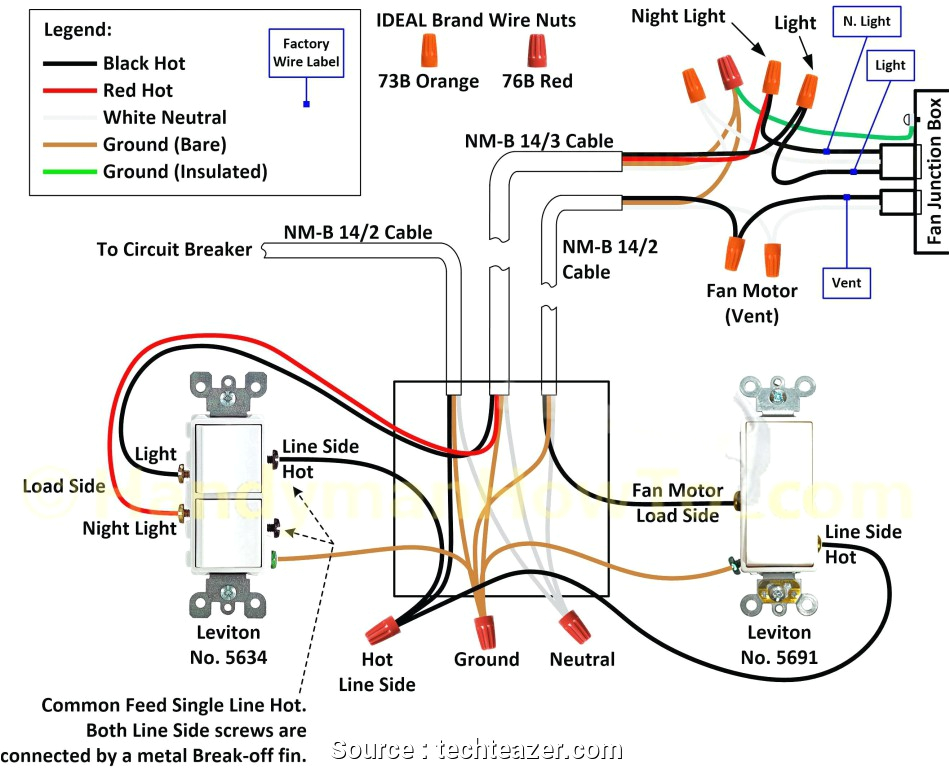 australian ceiling fan wiring diagram electrical wiring diagram installing the fan are connected to the incoming wiring as illustrated in the below