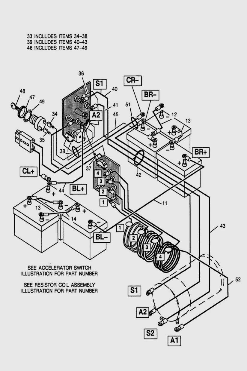 ez go wiring schematic wiring diagram review 99 ezgo gas wiring diagram