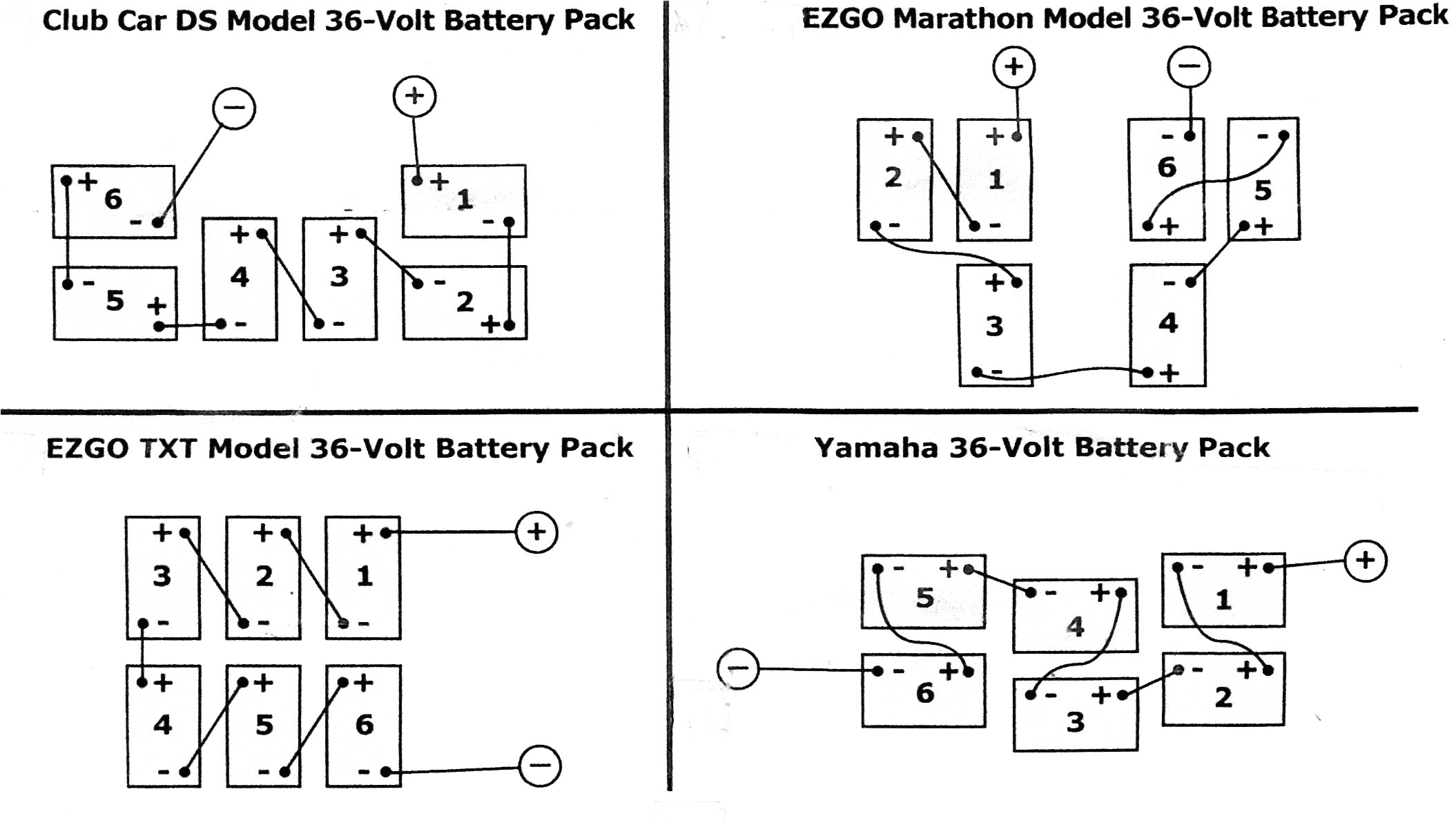 Ez    Go       Golf       Cart    Battery Wiring    Diagram      autocardesign