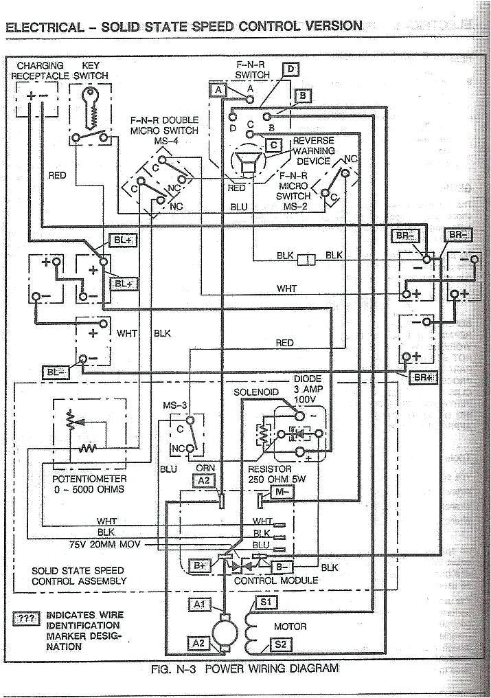 ezgo series wiring diagram blog wiring diagram ezgo series wiring diagram ezgo series wiring diagram