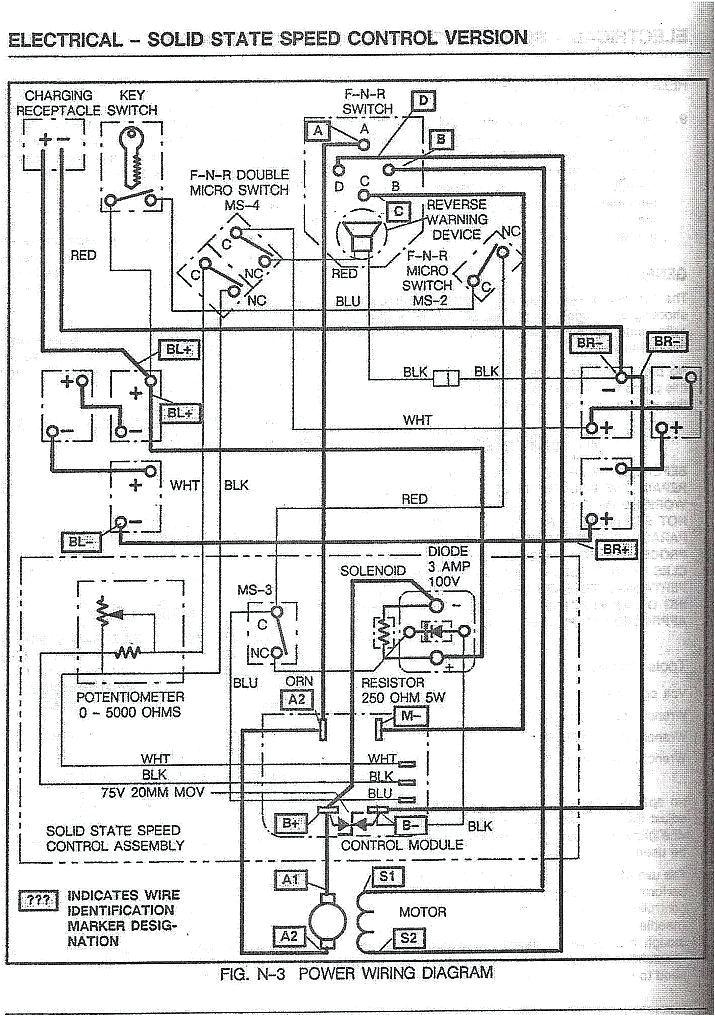 1995 ez go golf cart manual 10 best golf cart wiring diagrams images on pinterest wiring rh galericanna com ez go electric 1995 ez go golf cart specs jpg