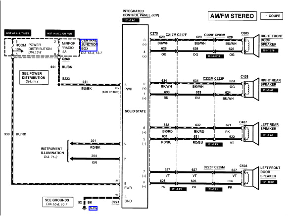ford f150 wiring harness diagram inspirational ford escape radio wiring diagram lovely 1991 e4od od button