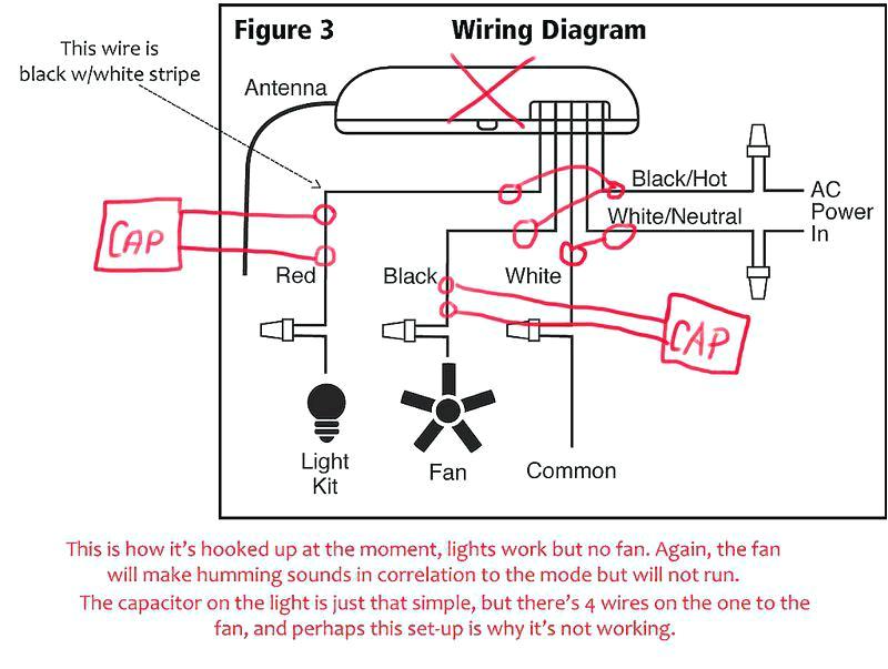 Fan Switch Wiring Diagram 1 Way Dimmer Switch Wiring Diagram Beautiful Hunter Fan Light Dimmer