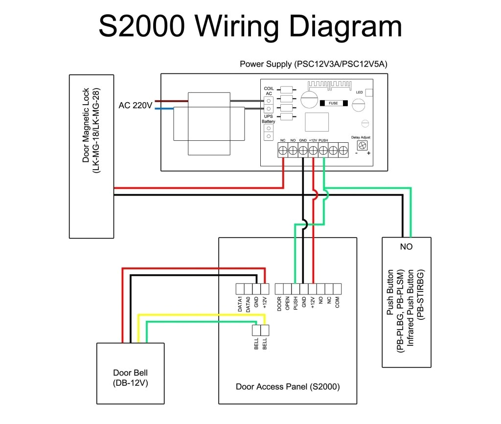 intercom speaker wiring diagrams wiring diagram repair guides 4 wire intercom wiring instruction diagram wiring diagram