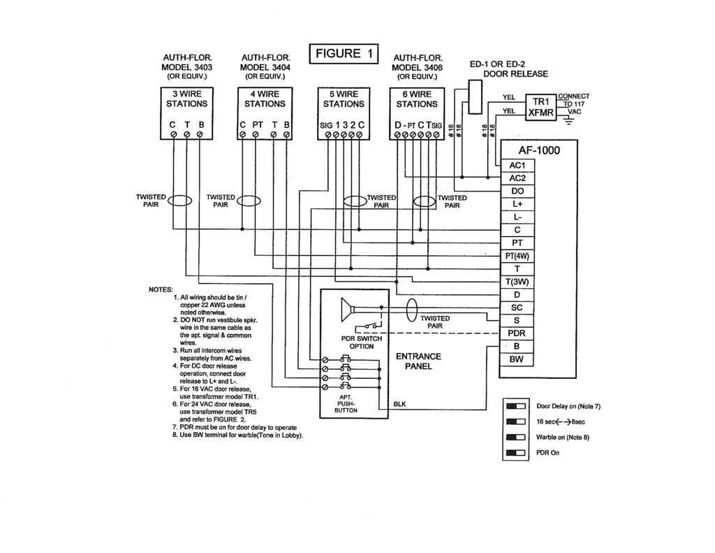 Farfisa Intercom Wiring Diagram source AiPhone Intercom Wiringdiagram Wiring Diagram World