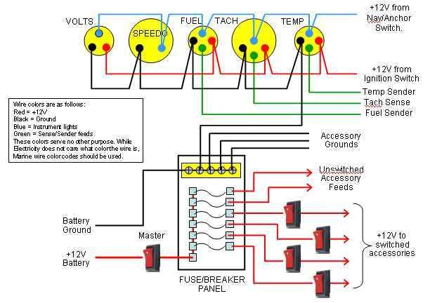 wire diagram for gauge wiring diagram user wiring diagram for boat gauges gauge wiring diagram wiring