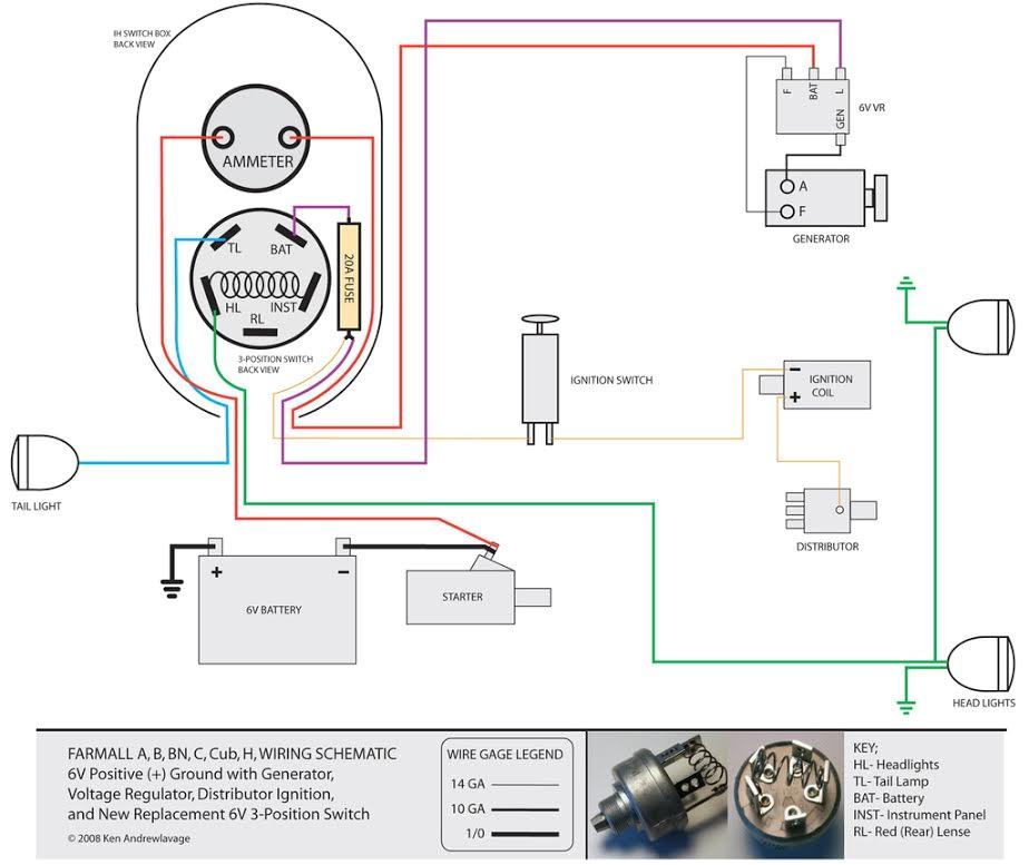 h engine harness wiring scamatics wiring diagram expert h engine harness wiring scamatics