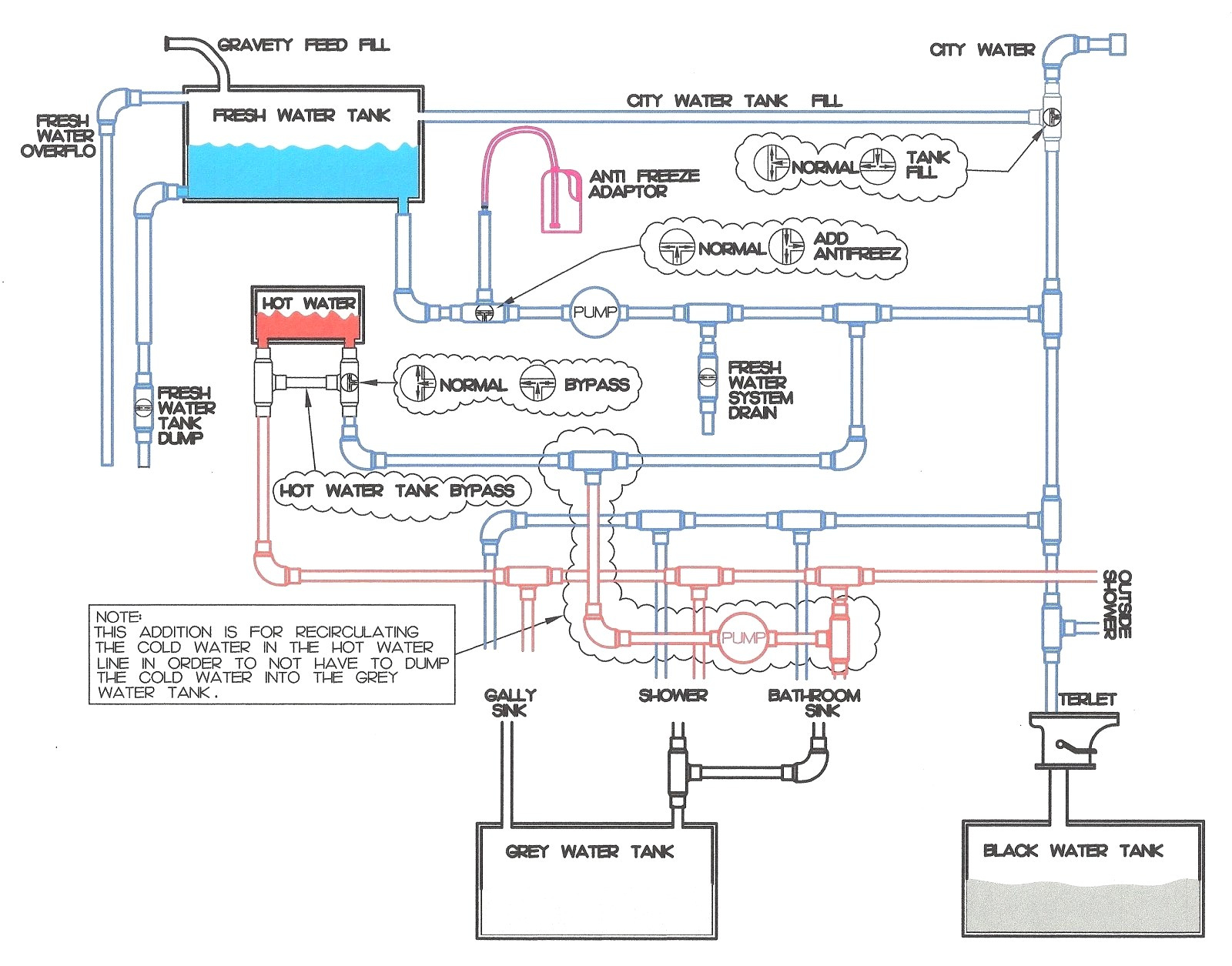 fast e6 ignition box wiring diagram awesome dometic refrigerator wiring diagram pickenscountymedicalcenter