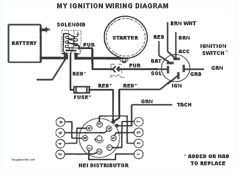 fast e6 ignition box wiring diagram best of ignition box wiring diagram circuit diagram symbols