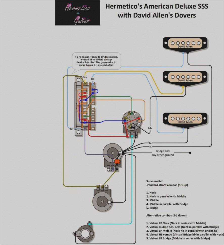 fender usa stratocaster pickup wiring diagrams wiring diagram user fender noiseless strat wiring diagrams wiring diagram