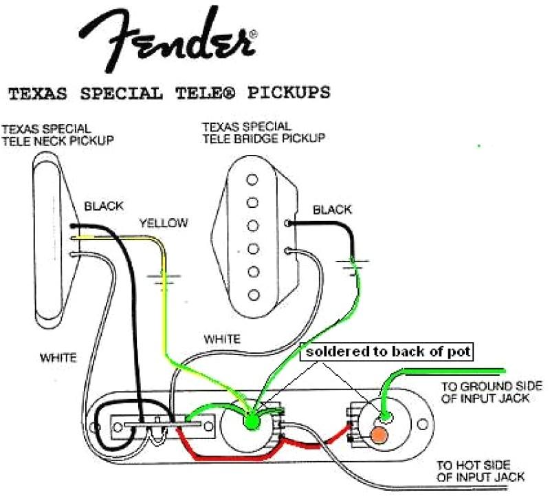 fender special tele pickup wiring diagram wiring diagramsfender special tele pickup wiring diagram wiring diagram operations