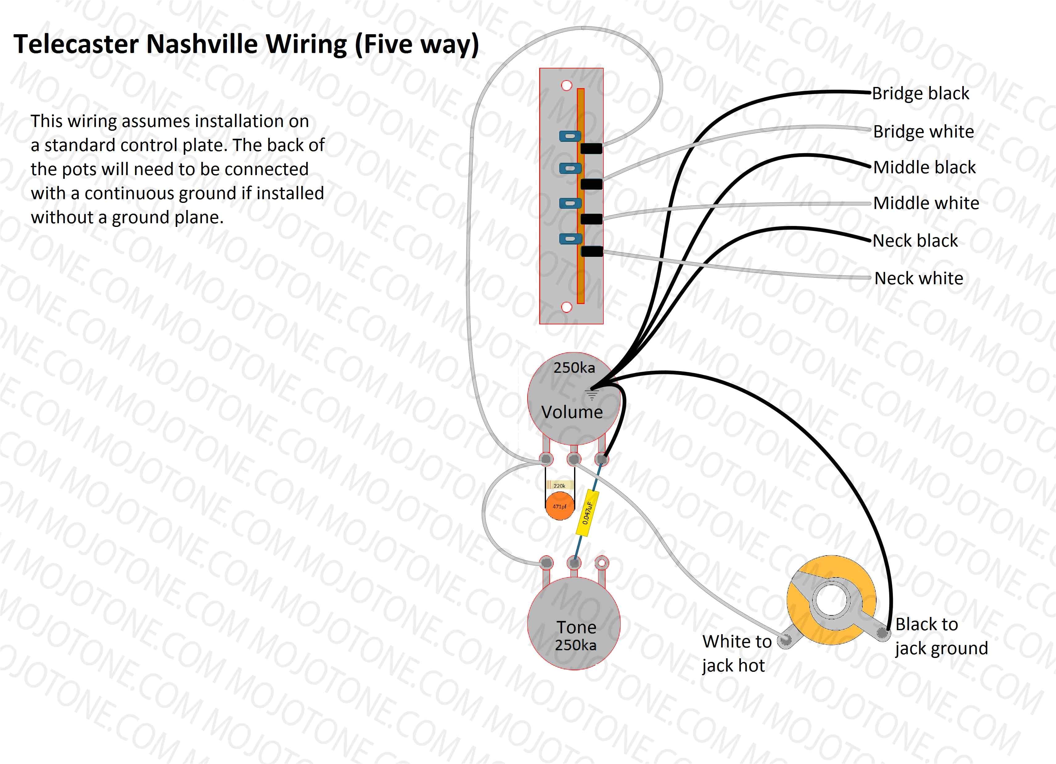 Fender N3 Pickup Wiring Diagram Wiring Diagram for Fender Tele Special Wiring Diagram Article Review
