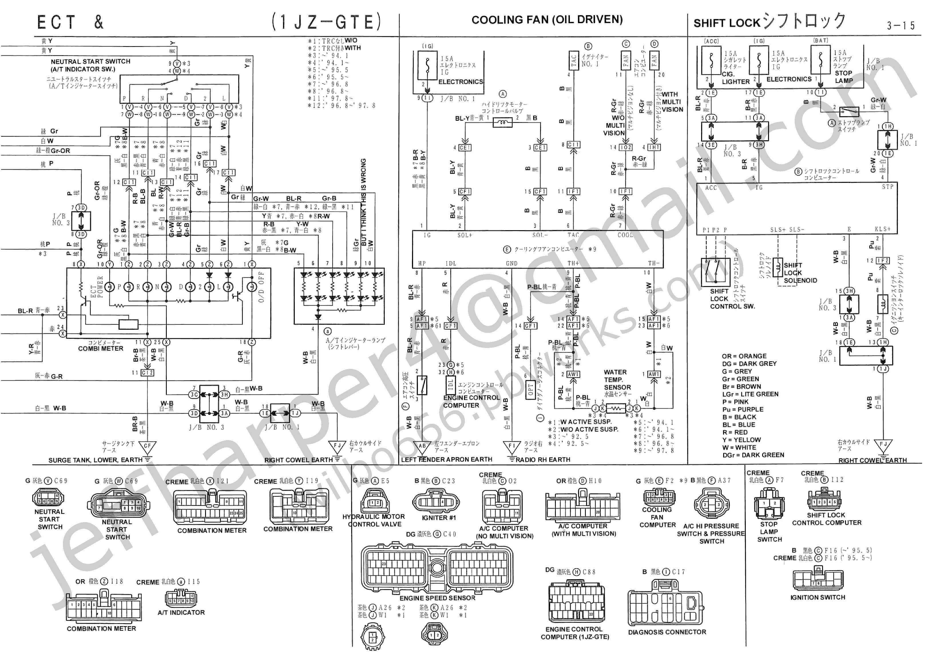 citroen relay wiring download real wiring diagram u2022 rh powerfitnutrition co citroen relay citroen jumper