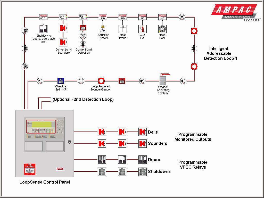 fire alarm addressable system wiring diagram wiring diagrams wiring diagram for fire alarm system fire alarm