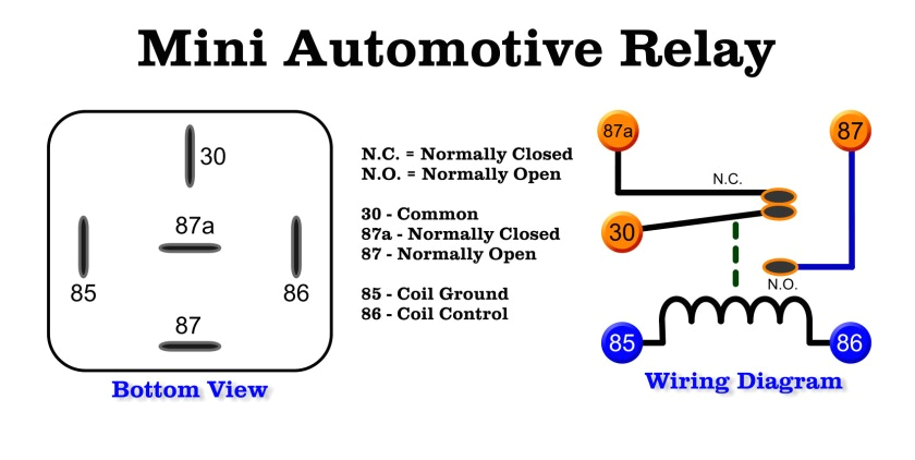 auto relay switch diagram wiring diagram expert typical automotive relay wiring diagram auto relay switch diagram