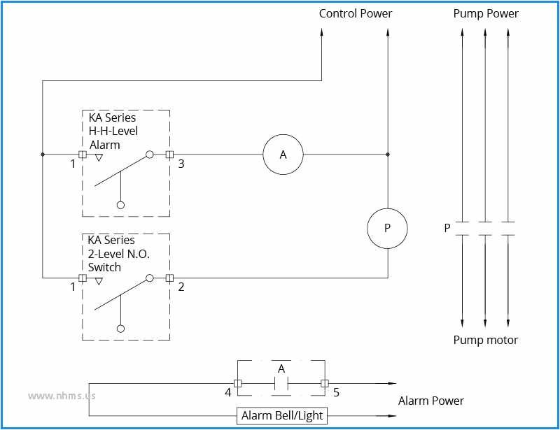 flygt control panel wiring diagram uncomparable motor wiring float flygt enm 10 wiring diagram flygt