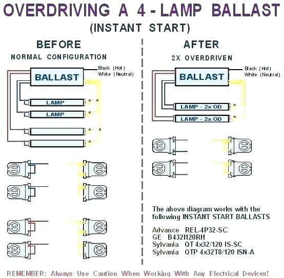 Fluorescent Tube Wiring Diagram T8 Ballast Diagram Wiring Diagram Paper