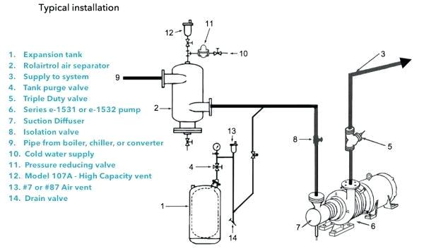 flygt pumps wiring diagrams centrifugal pump wiring diagram wiringflygt pumps wiring diagrams centrifugal pump wiring diagram