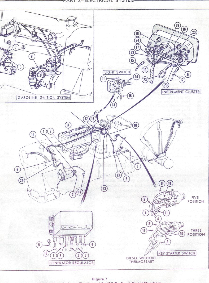 1965 ford 2000 ignition wiring diagram wiring diagram show wiring diagram for 1996 ford f 150 on ford 4000 tractor ignition