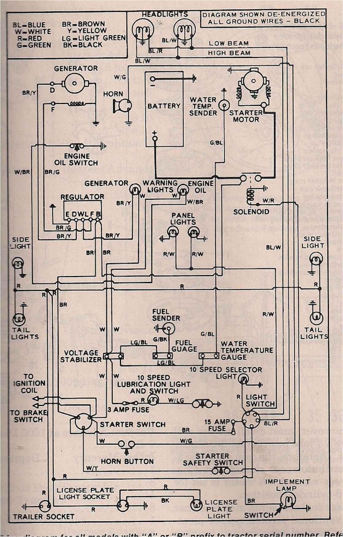 wiring diagram for ford 3000 tractor wiring diagrams favorites 1976 ford 3000 wiring diagram