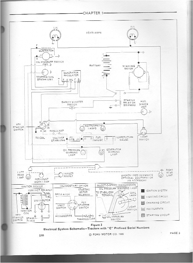 ford 3000 wiring diagram wiring diagram mega ford 3000 diesel wiring diagram ford 3000 wiring diagram
