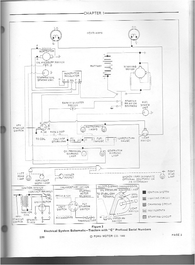 ford 3000 wiring diagram tractor wiring diagram expert 1976 ford 3000 wiring diagram