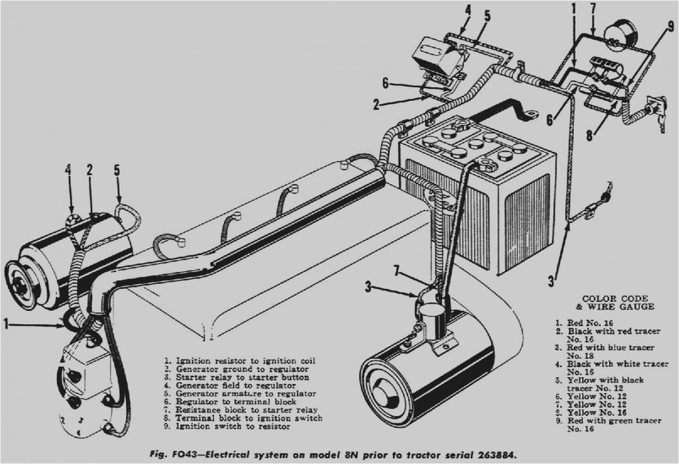 8n 12 volt wiring diagram wiring diagram database ford 8n 12 volt wiring harness