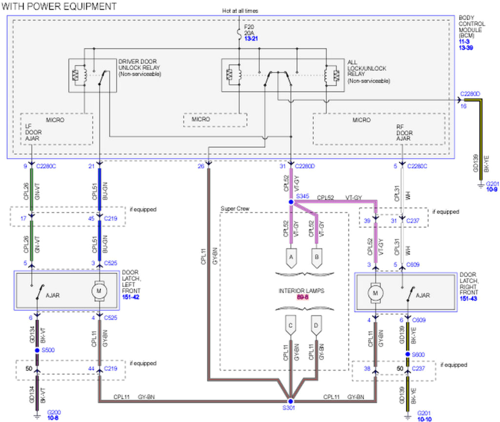 dome light wiring diagram ford edge wiring diagram mega2011 f250 dome light wiring diagram wiring diagram